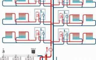 Системы отопления зданий: виды, типы, расчеты, обследования