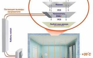 ПЛЭН отопление: способы установки, цена, принцип работы и критерии выбора