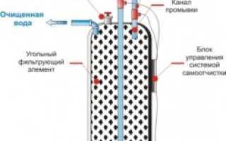 Угольный фильтр для очистки воды: область применения, виды, принцип работы и цена