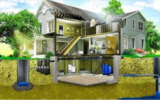 Водоснабжение частного дома: устройство, проектирование, монтаж и цены на проведение