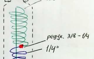 Тепловой насос воздух-воздух: принцип работы, схема как сделать своими руками