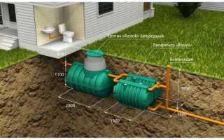 Утепление канализационных труб в земле: способы, рекомендации по выбору и цены на материалы