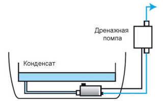 Подбор дренажной помпы для кондиционера по техническим характеристикам