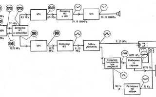Обозначение розетки на схеме по ГОСТ: блок выключателей, стандартные изображения