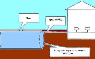 Как обустроить автономную канализацию: выгребная яма, септик, биотуалет, очистные сооружения