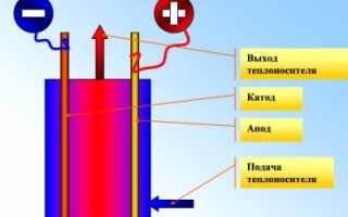 Котел Галан: электродные и ТЭНовые виды, инструкция по эксплуатации