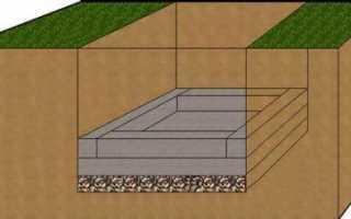 Как рассчитать объем и размеры сторон выгребной ямы