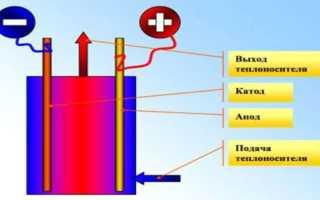 Электродный котел отопления: виды, достоинства и недостатки, установка