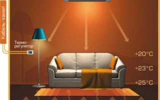 Обогреватель Ballu: достоинства газовых и электрических инфракрасных моделей