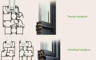 Остекление и утепление балкона: необходимость работ и способы теплоизоляции