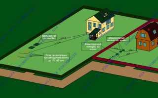 Расстояние от канализации до фундамента: по СНиП, по СП