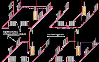 Отопление в частном доме: виды систем, особенности установки, выбор