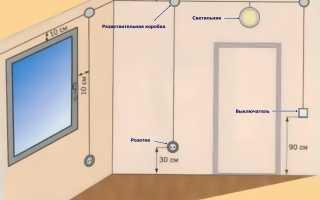 Как правильно закрепить кабель при монтаже электропроводки: методы и виды
