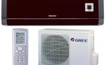 Кондиционеры Gree: инструкции для пульта различных моделей