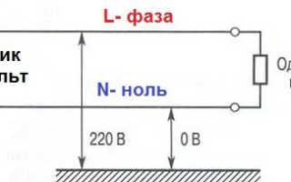 Как определить фазу и ноль: индикаторной отверткой, мультиметром, визуально