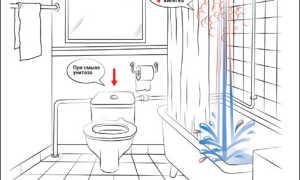 Выбор элементов систем водоснабжения: трубы, баки, коллекторы, насосы