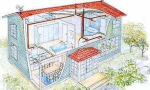 Приточно-вытяжная вентиляция в квартире своими руками
