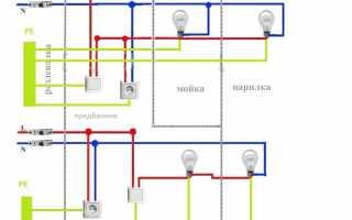 Электрика в бане: как выбрать провода, схема электропроводки и щиток