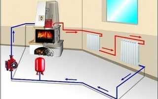 Отопление дома с принудительной циркуляцией своими руками, схемы