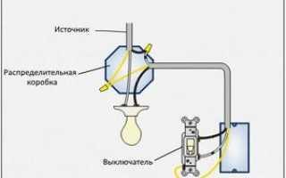 Схема подключения выключателя к лампочке: соединение проводов и правила установки