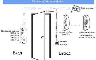 Провод для домофона: двухжильный, подключение в подъезде через щиток