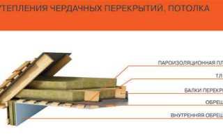 Потолок в бане своими руками: технология монтажа, материалы, утепление