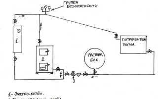 Комбинированные системы отопления частного дома своими руками и их схемы