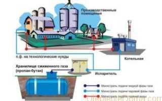 Отопление производственных помещений: воздушная система, расчет и виды систем