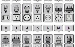 Штепсельная розетка: конструкция, разновидности и технические характеристики