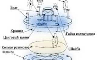 Оголовок для скважины: назначение, устройство, установка и цена