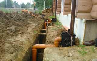 Дренаж и ливневая канализация: назначение, устройство и принцип работы