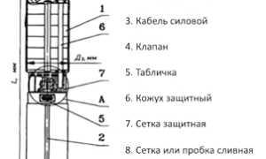 Частотный преобразователь для скважинного насоса: назначение, принцип работы и устройство