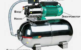 Как отремонтировать насосную станцию водоснабжения своими руками