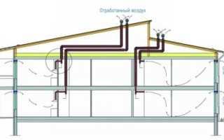 Естественная вентиляция частного дома: схемы, вытяжные каналы