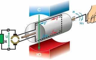 Генератор постоянного тока: из чего состоит, типы, схема и назначение