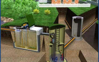 Напорная канализация: устройство, назначение, требования и этапы монтажа