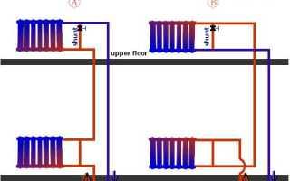 Система отопления в хрущёвке: схемы, устройство отопления пятиэтажного дома
