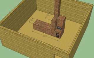 Проекты домов с печным отоплением: варианты планировки, особенности оформления