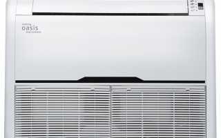 Обзор сплит-кондиционеров: напольные, потолочные, мобильные