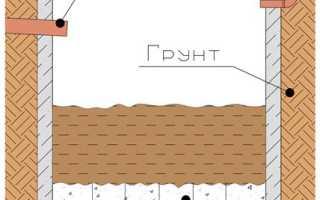 Выгребная яма для частного дома: назначение, нормы, конструкция и цены