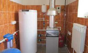 Вентиляция в котельной частного дома с газовым котлом: требования, нормы