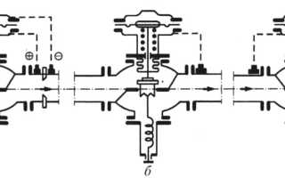 Запорная арматура для отопления: значение, виды, применение, установка