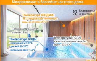 Вентиляция бассейна в коттедже и частном доме: схема, расчет