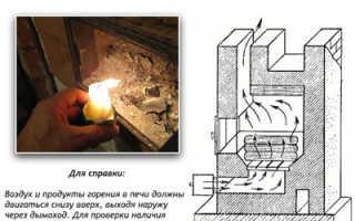 Печи Tulikivi: плюсы и минусы в отоплении, инструкция по эксплуатации
