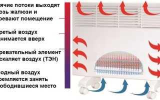 Электрический конвектор: принцип работы, КПД, какой лучше выбрать для дачи