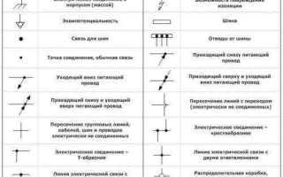 Нулевой защитный проводник: обозначение на схемах и правила монтажа