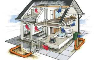 Проект вентиляции частного дома и её расчет