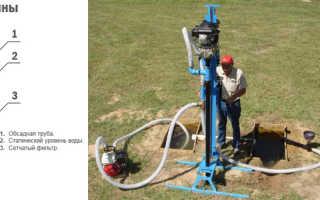 Скважина на песок: устройство, оборудование, цена и отзывы владельцев