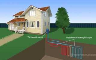 Отопление дома за счет тепла и энергии земли
