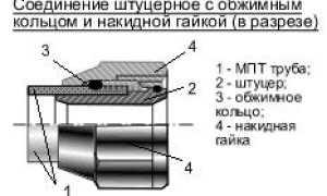 Соединение водопроводных труб: ПНД, металлопластиковые, пластиковые, ПВХ
